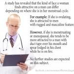 Womens Study